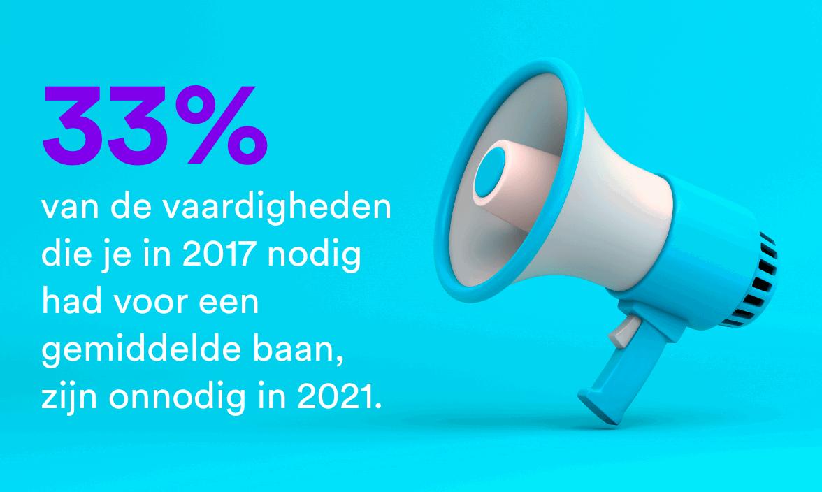 Trends 2021 – NL 2@2X (1)