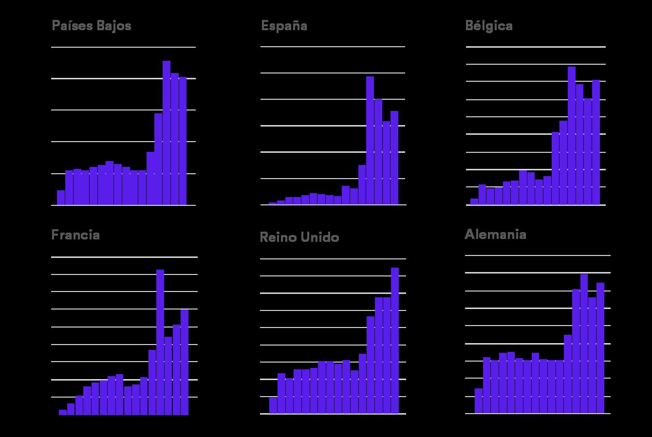 Infographi Usage 03 (1)