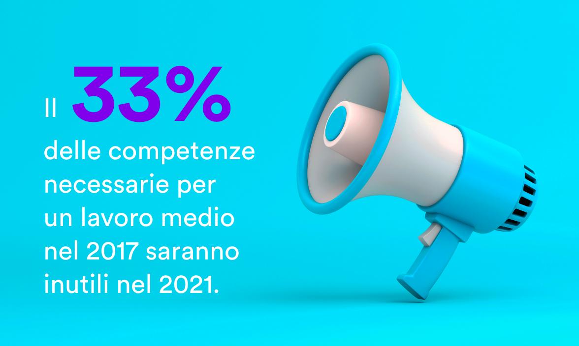Trends 2021 – IT – 2 2X