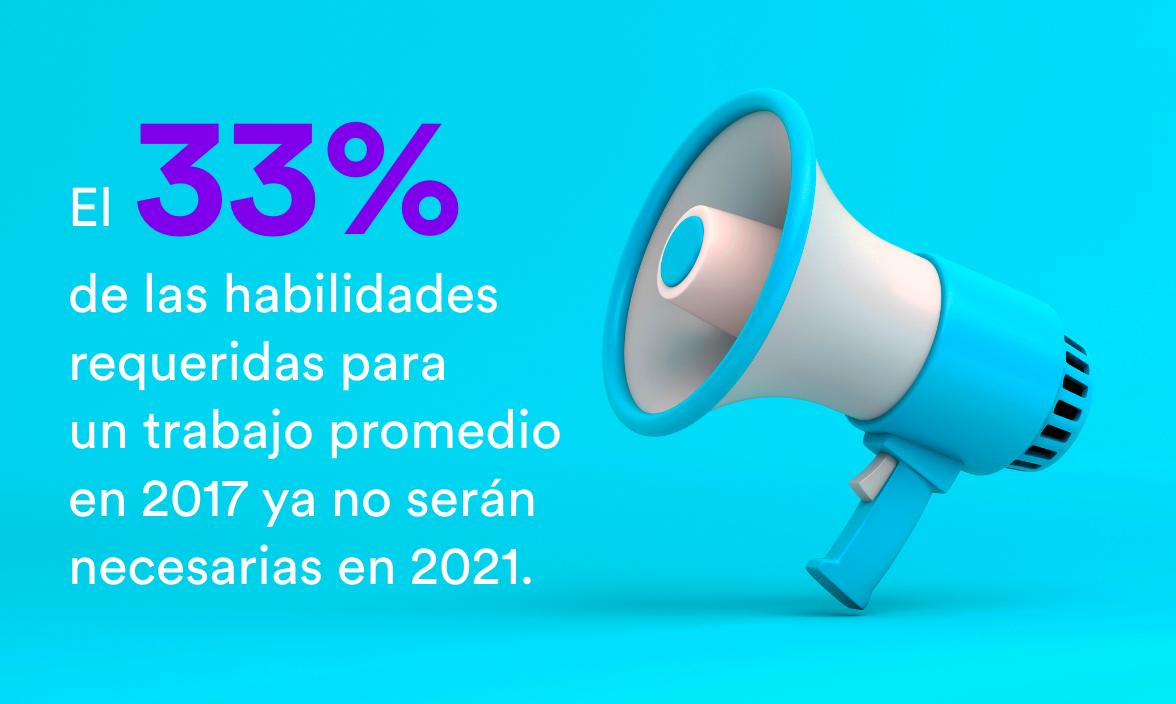 Trends 2021 – ES 2 2X