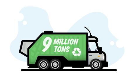 9 million tons of electronics