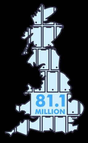 UK - 81.1m