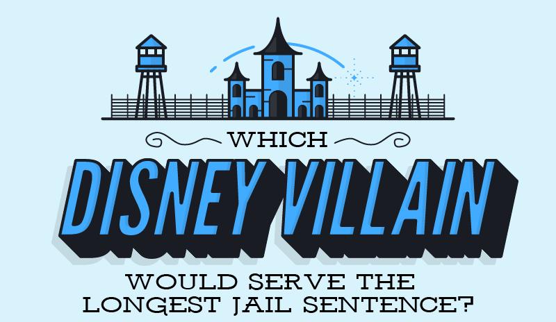 Disney Villains